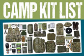 Camp Kit List